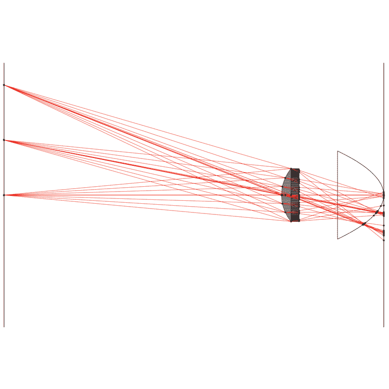 optical ray tracing